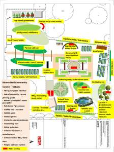 Lewisham Gardens Community Garden Design in Response to January's Community Garden Consultation Event